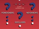 Stranci, isključeni i komšije